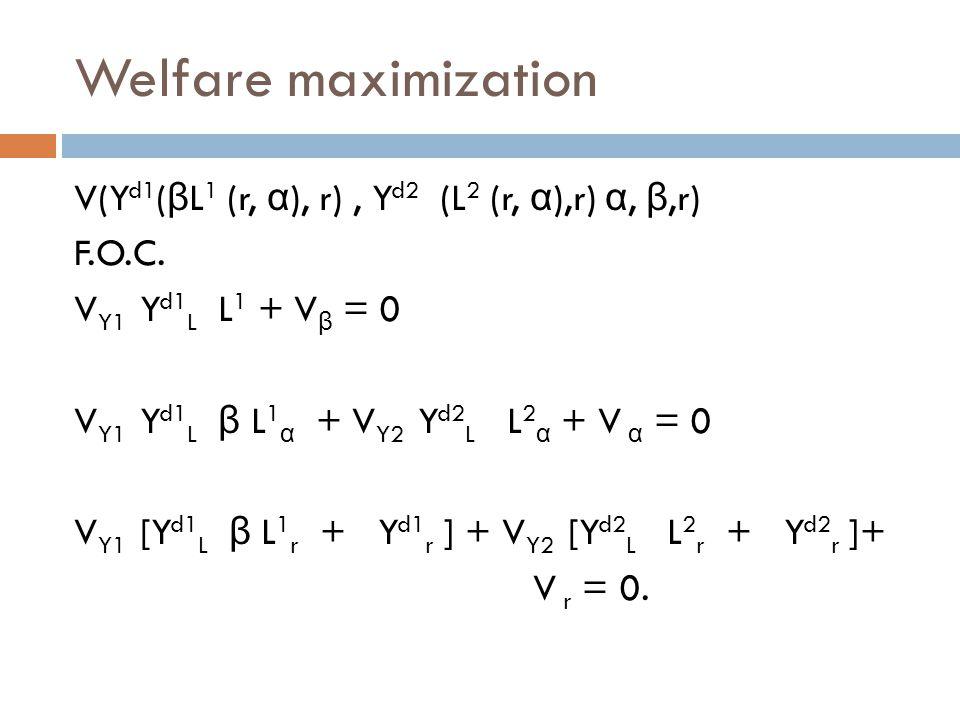 Welfare maximization V(Y d1 ( β L 1 (r, α ), r), Y d2 (L 2 (r, α ),r) α, β,r) F.O.C.