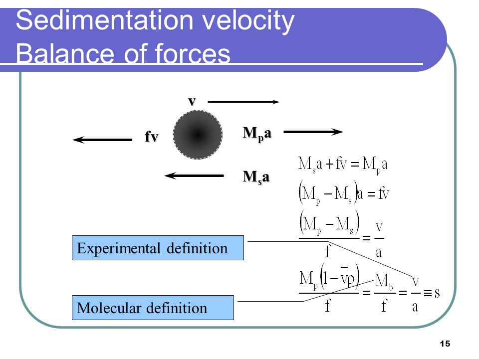 15 Sedimentation velocity Balance of forces MpaMpaMpaMpa fv v MsaMsaMsaMsa Experimental definition Molecular definition
