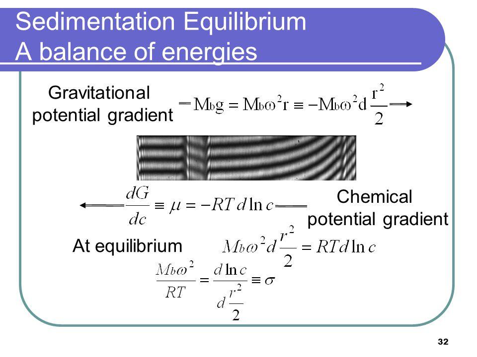 32 Sedimentation Equilibrium A balance of energies Gravitational potential gradient Chemical potential gradient At equilibrium