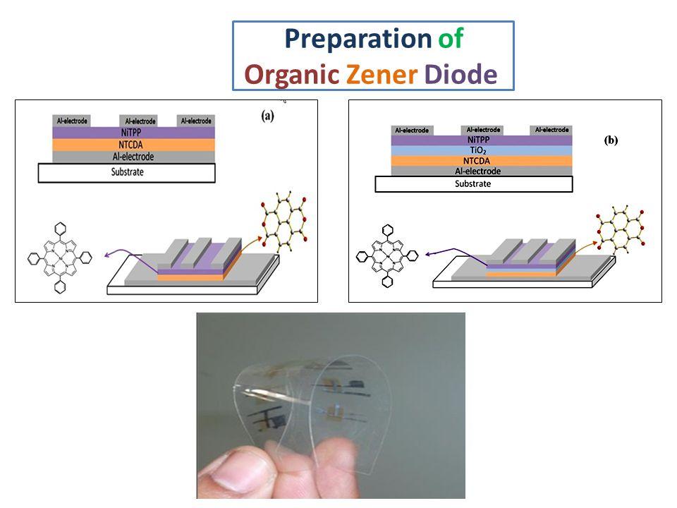 Preparation of Organic Zener Diode