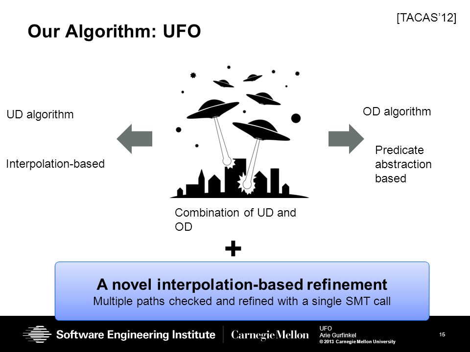 15 UFO Arie Gurfinkel © 2013 Carnegie Mellon University Our Algorithm: UFO UD algorithm Interpolation-based OD algorithm Predicate abstraction based C