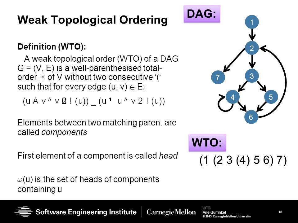 18 UFO Arie Gurfinkel © 2013 Carnegie Mellon University Weak Topological Ordering Definition (WTO): A weak topological order (WTO) of a DAG G = (V, E)