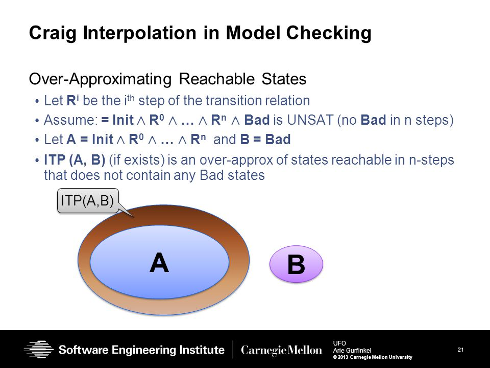 21 UFO Arie Gurfinkel © 2013 Carnegie Mellon University Craig Interpolation in Model Checking Over-Approximating Reachable States Let R i be the i th