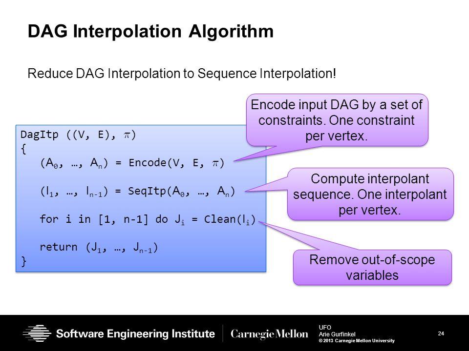 24 UFO Arie Gurfinkel © 2013 Carnegie Mellon University DAG Interpolation Algorithm Reduce DAG Interpolation to Sequence Interpolation! DagItp ((V, E)