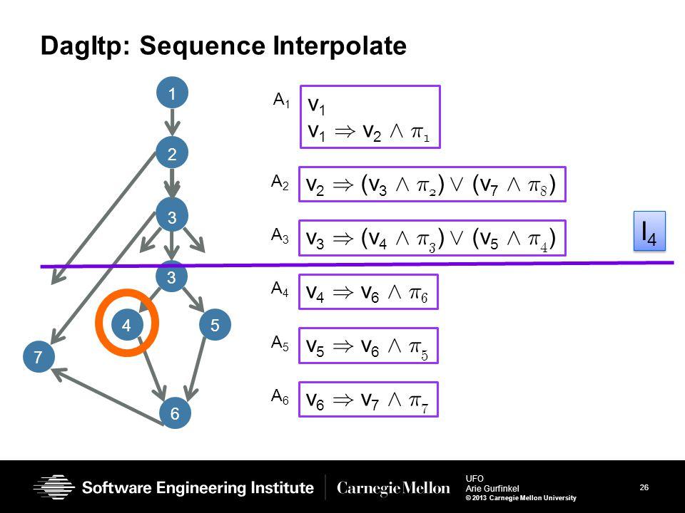 26 UFO Arie Gurfinkel © 2013 Carnegie Mellon University DagItp: Sequence Interpolate 1 L 3 45 7 6 1 2 3 v1v1 ) v2 Æ ¼1v1v1 ) v2 Æ ¼1 A1A1 v 2 ) (v 3 Æ