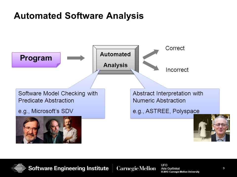 3 UFO Arie Gurfinkel © 2013 Carnegie Mellon University Automated Analysis Automated Analysis Software Model Checking with Predicate Abstraction e.g.,