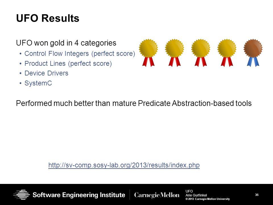36 UFO Arie Gurfinkel © 2013 Carnegie Mellon University UFO Results UFO won gold in 4 categories Control Flow Integers (perfect score) Product Lines (