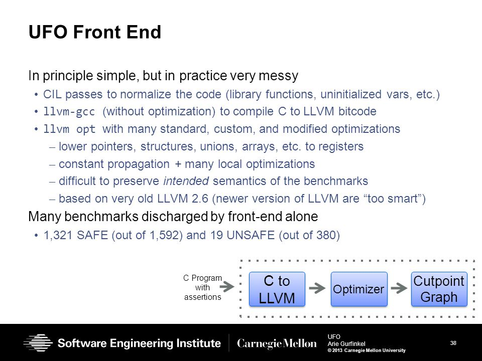 38 UFO Arie Gurfinkel © 2013 Carnegie Mellon University UFO Front End In principle simple, but in practice very messy CIL passes to normalize the code