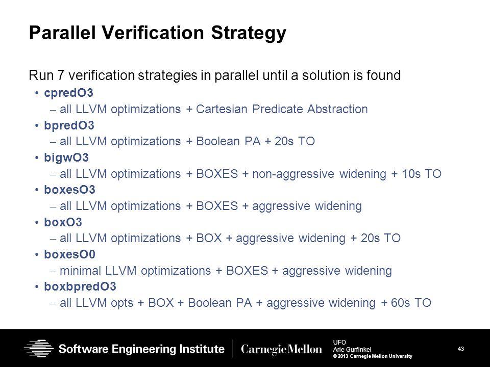 43 UFO Arie Gurfinkel © 2013 Carnegie Mellon University Parallel Verification Strategy Run 7 verification strategies in parallel until a solution is f