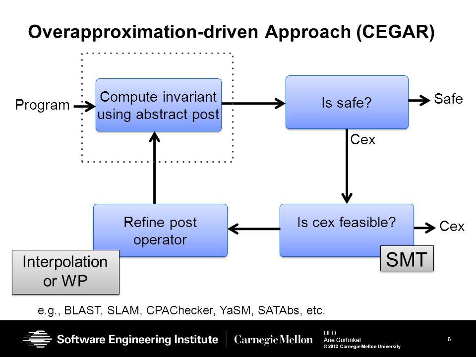 6 UFO Arie Gurfinkel © 2013 Carnegie Mellon University Overapproximation-driven Approach (CEGAR) Program Is safe? Safe Is cex feasible? Refine post op