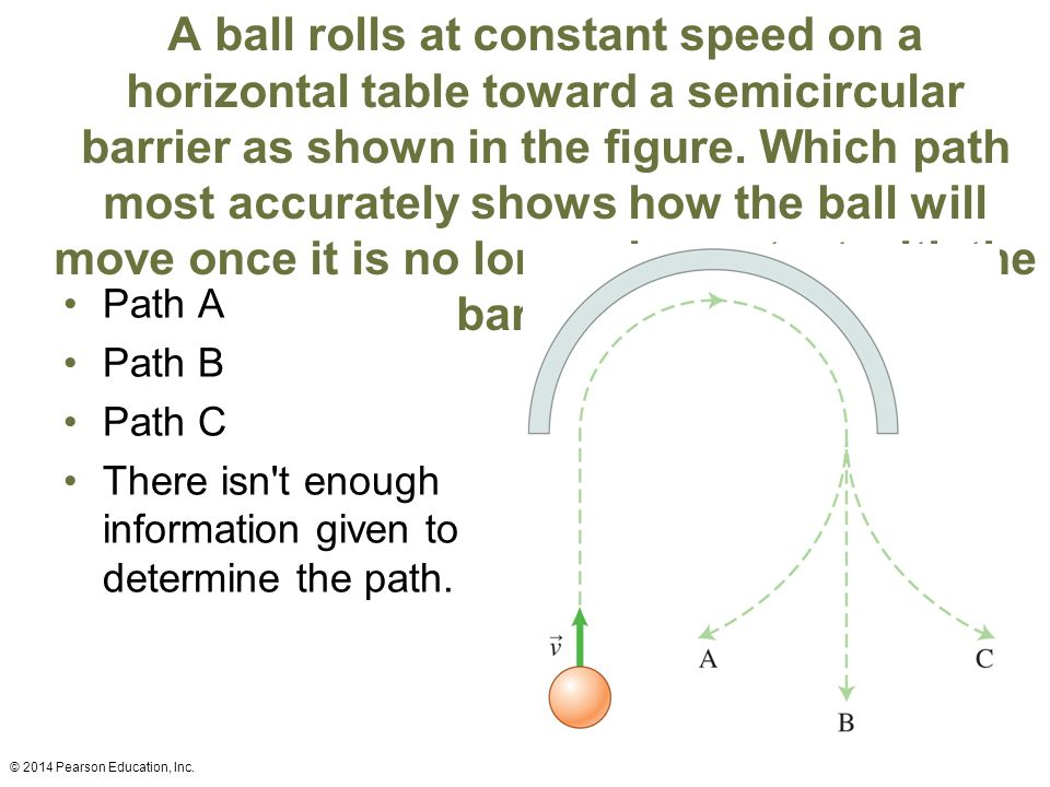 A ball rolls at constant speed on a horizontal table toward a semicircular barrier as shown in the figure.