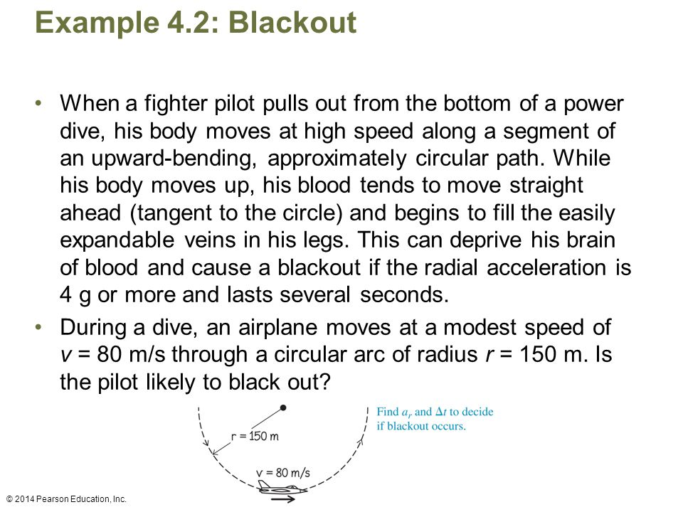 Example 4.2: Blackout When a fighter pilot pulls out from the bottom of a power dive, his body moves at high speed along a segment of an upward-bendin