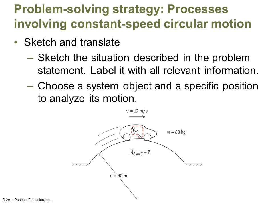 Problem-solving strategy: Processes involving constant-speed circular motion Sketch and translate –Sketch the situation described in the problem state