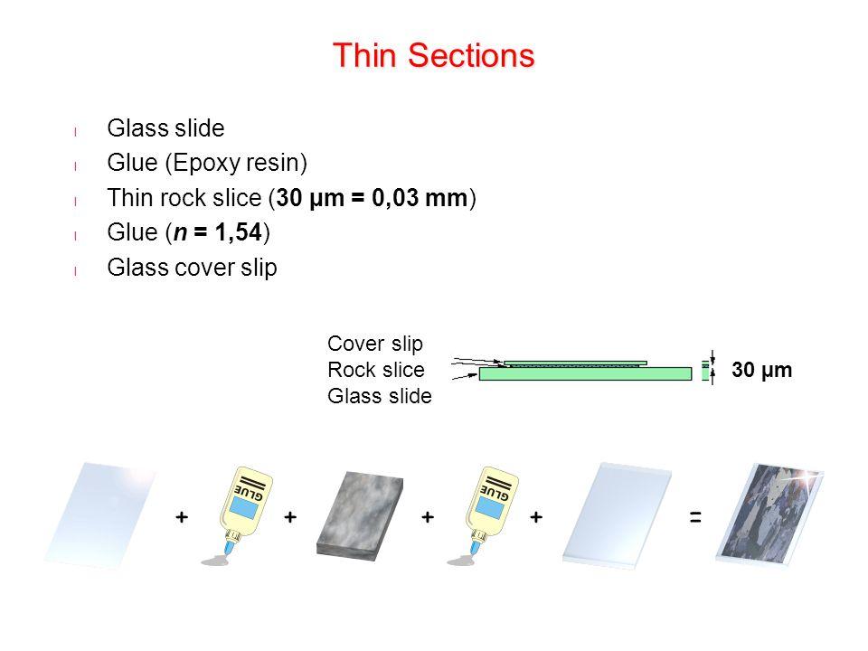 Thin Sections l Glass slide l Glue (Epoxy resin) l Thin rock slice (30 µm = 0,03 mm) l Glue (n = 1,54) l Glass cover slip ++++= 30 µm Cover slip Rock