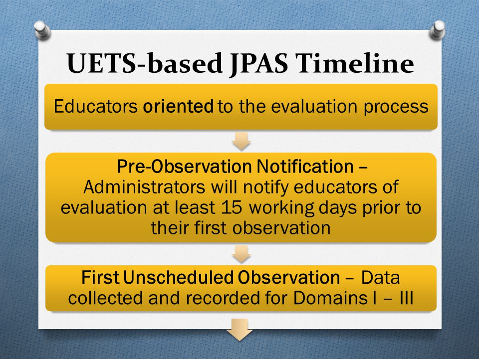 UETS-based JPAS Timeline Educators oriented to the evaluation process Pre-Observation Notification – Administrators will notify educators of evaluation at least 15 working days prior to their first observation First Unscheduled Observation – Data collected and recorded for Domains I – III