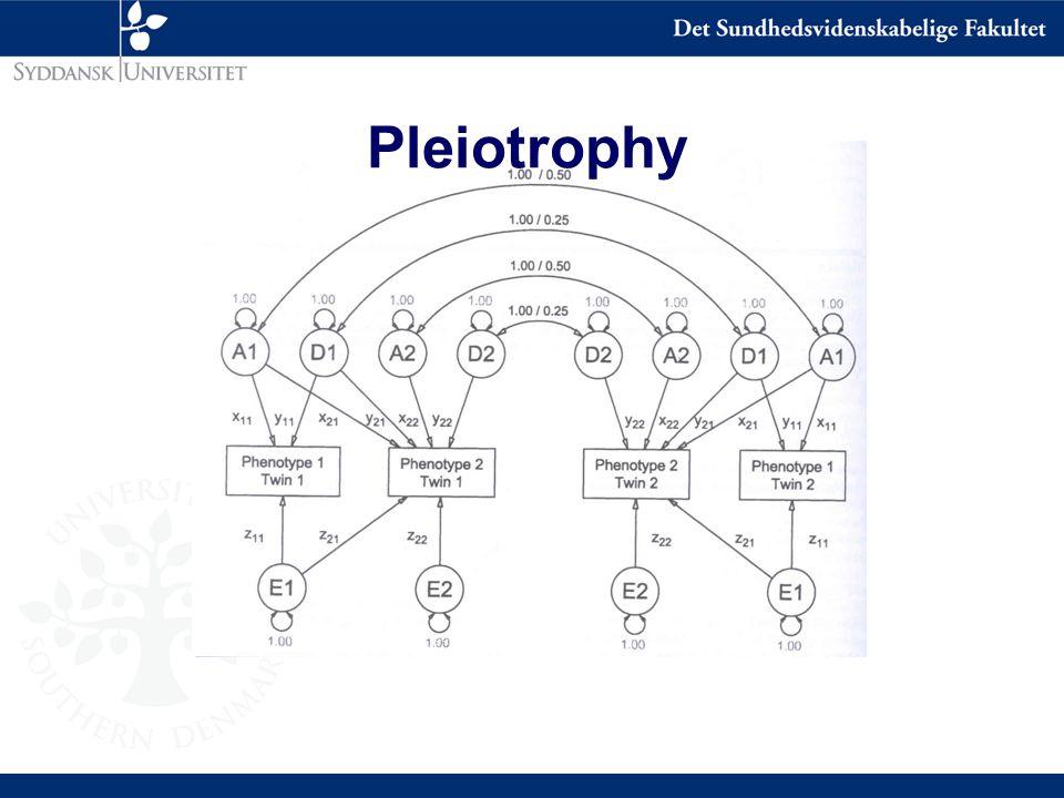 Pleiotrophy
