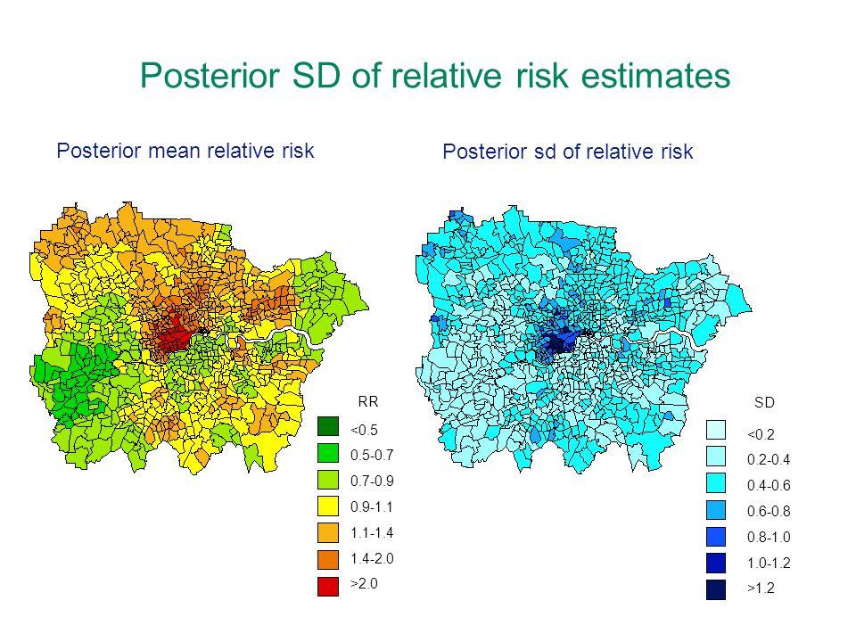 Posterior SD of relative risk estimates Posterior mean relative risk Posterior sd of relative risk <0.5 0.5-0.7 0.7-0.9 0.9-1.1 1.1-1.4 1.4-2.0 >2.0 RR <0.2 0.2-0.4 0.4-0.6 0.6-0.8 0.8-1.0 1.0-1.2 >1.2 SD