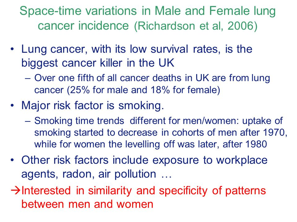 Space-time variations in Male and Female lung cancer incidence (Richardson et al, 2006) Lung cancer, with its low survival rates, is the biggest cancer killer in the UK –Over one fifth of all cancer deaths in UK are from lung cancer (25% for male and 18% for female) Major risk factor is smoking.
