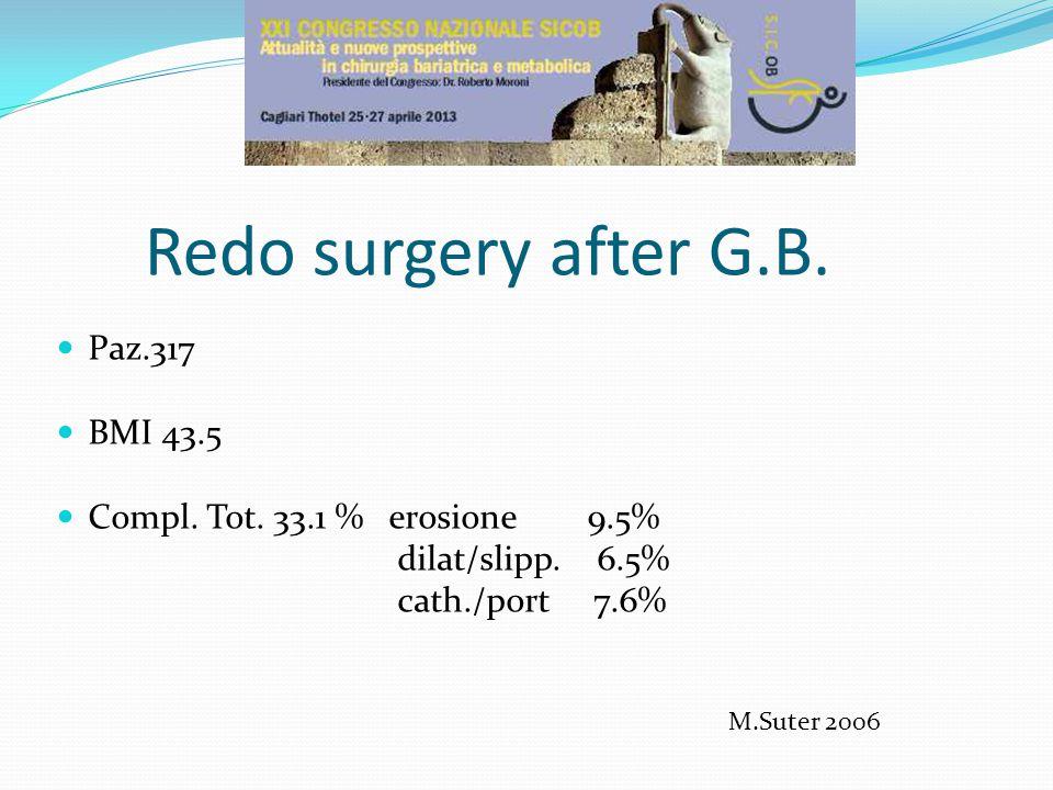 Redo surgery after G.B. Paz.317 BMI 43.5 Compl. Tot.