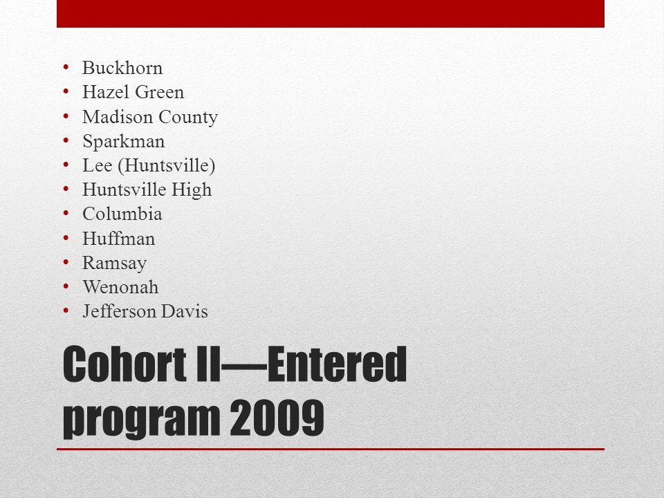 Cohort II—Entered program 2009 Buckhorn Hazel Green Madison County Sparkman Lee (Huntsville) Huntsville High Columbia Huffman Ramsay Wenonah Jefferson Davis