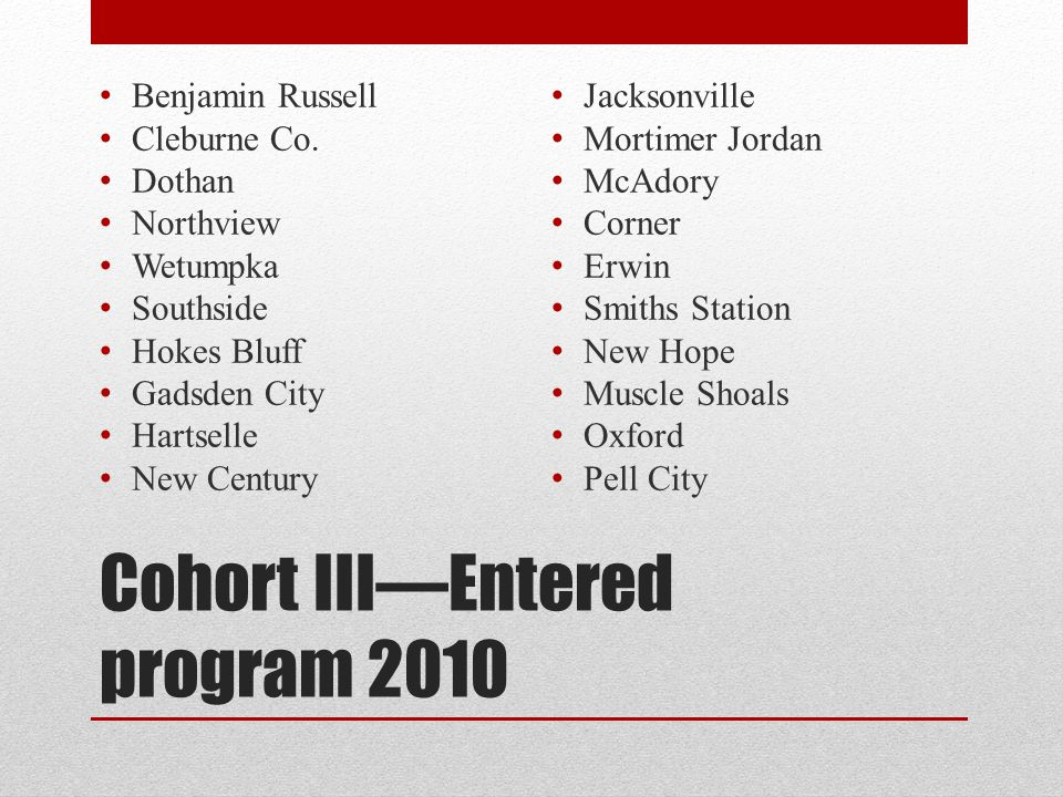 Cohort III—Entered program 2010 Benjamin Russell Cleburne Co. Dothan Northview Wetumpka Southside Hokes Bluff Gadsden City Hartselle New Century Jacks