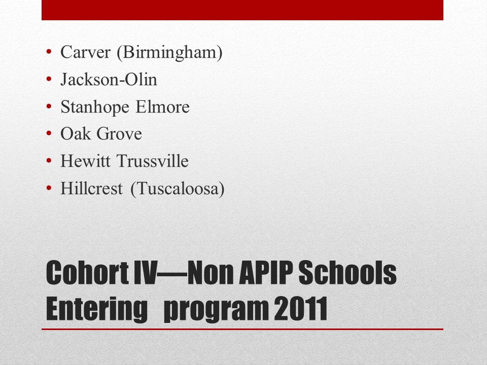 Cohort IV—Non APIP Schools Entering program 2011 Carver (Birmingham) Jackson-Olin Stanhope Elmore Oak Grove Hewitt Trussville Hillcrest (Tuscaloosa)