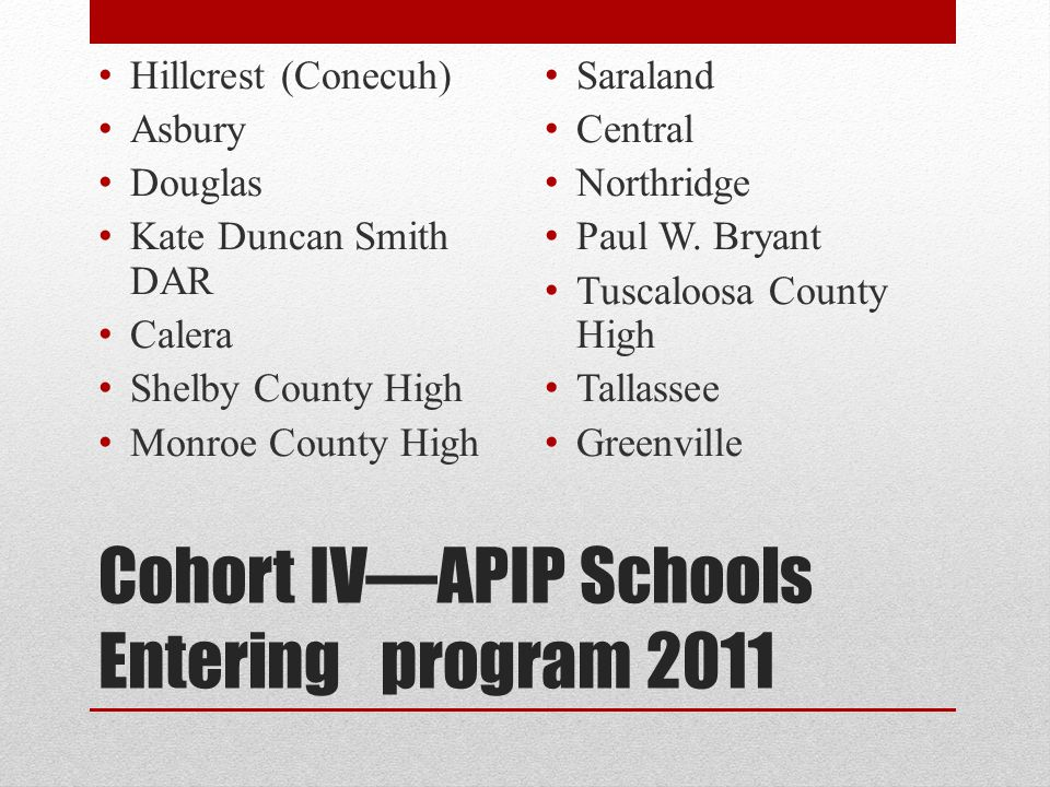 Cohort IV—APIP Schools Entering program 2011 Hillcrest (Conecuh) Asbury Douglas Kate Duncan Smith DAR Calera Shelby County High Monroe County High Saraland Central Northridge Paul W.