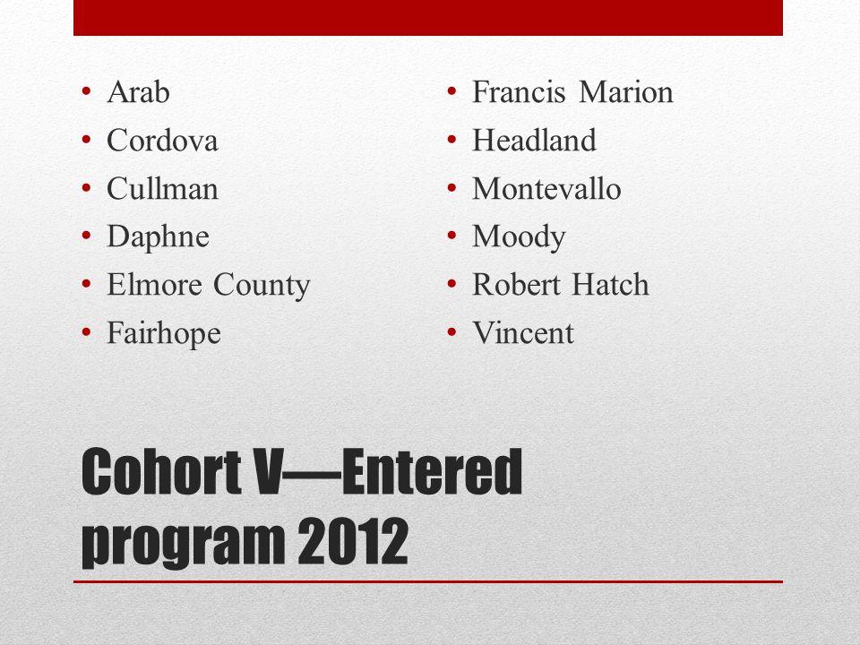 Cohort V—Entered program 2012 Arab Cordova Cullman Daphne Elmore County Fairhope Francis Marion Headland Montevallo Moody Robert Hatch Vincent