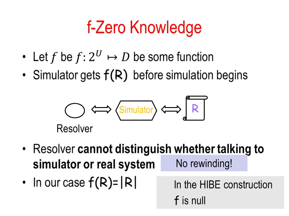 f-Zero Knowledge R Simulator Resolver In the HIBE construction f is null No rewinding!