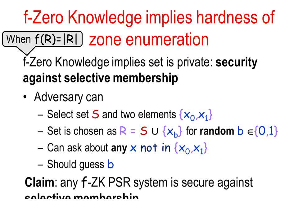 f-Zero Knowledge implies hardness of zone enumeration When f(R)=|R|
