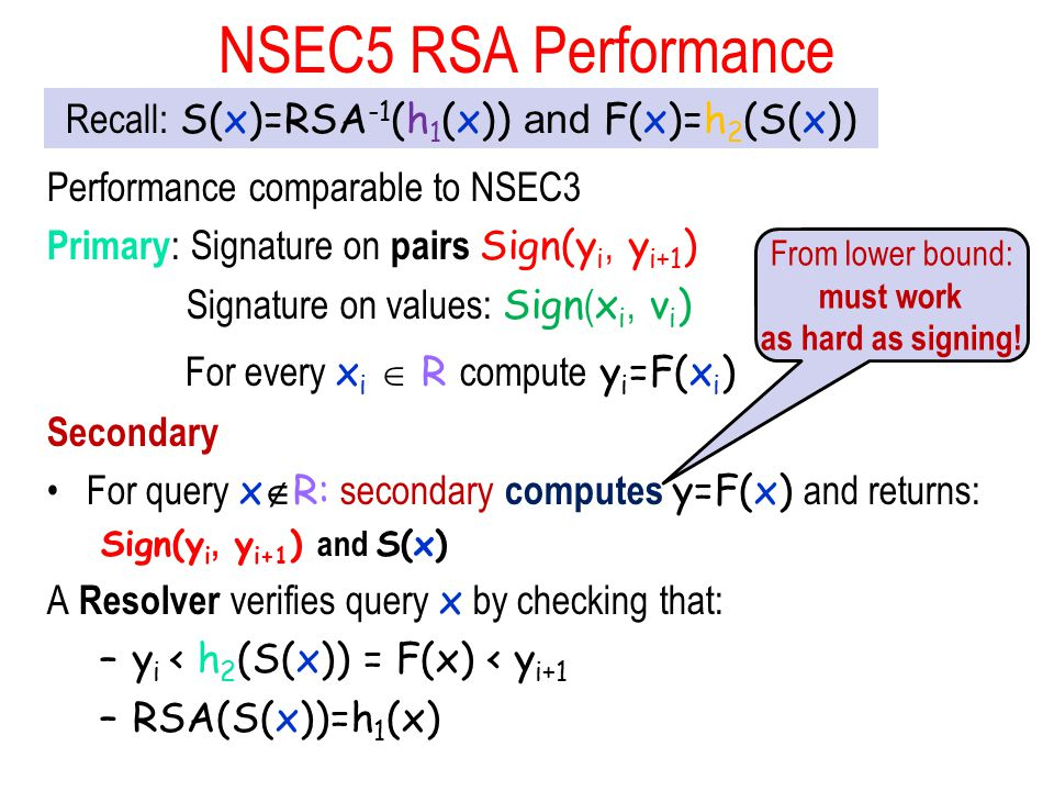 NSEC5 RSA Performance Performance comparable to NSEC3 Primary : Signature on pairs Sign(y i, y i+1 ) Signature on values: Sign ( x i, v i ) For every x i  R compute y i =F(x i ) Secondary For query x  R: secondary computes y=F(x) and returns: Sign(y i, y i+1 ) and S(x) A Resolver verifies query x by checking that: –y i < h 2 (S(x)) = F(x) < y i+1 –RSA(S(x))=h 1 (x) From lower bound: must work as hard as signing.