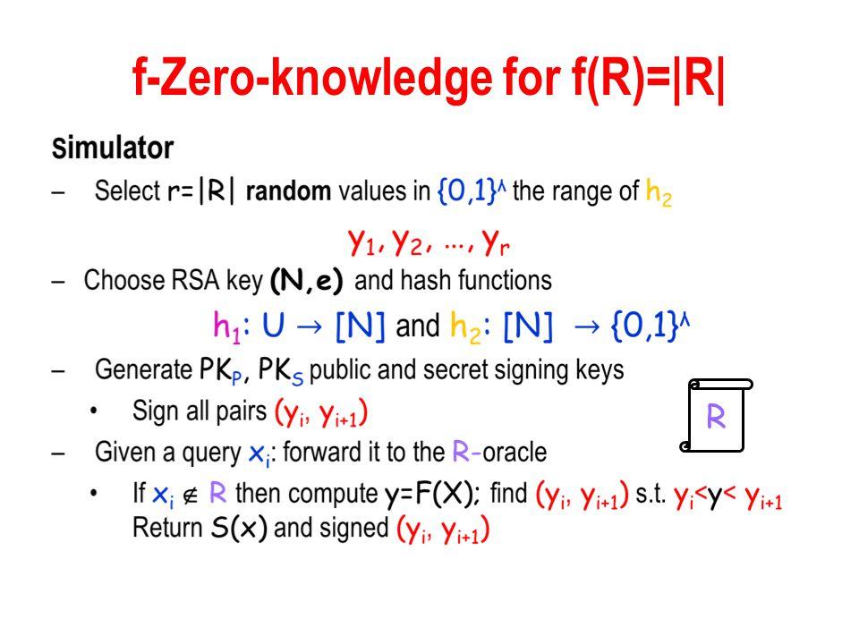 f-Zero-knowledge for f(R)=|R| R