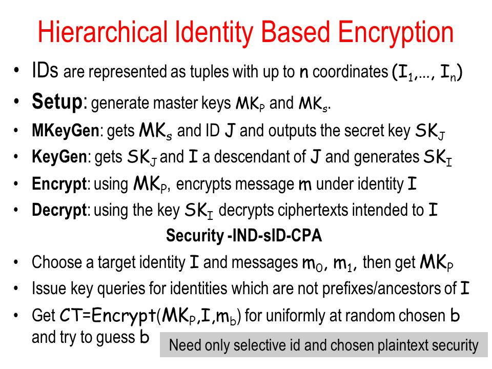 Hierarchical Identity Based Encryption IDs are represented as tuples with up to n coordinates (I 1,…, I n ) Setup : generate master keys MK P and MK s.