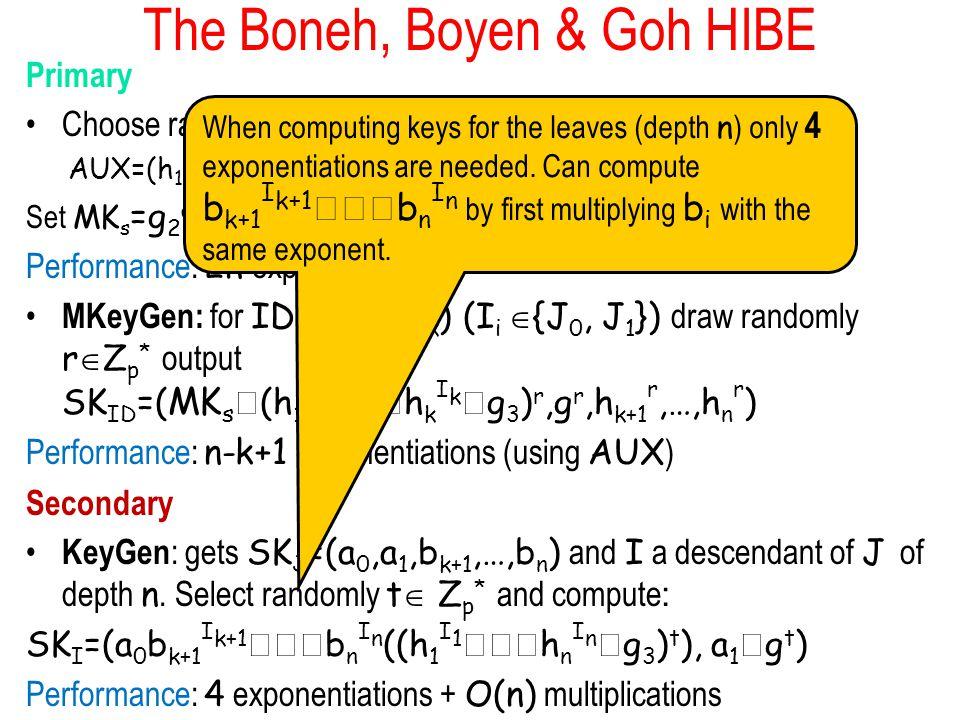 The Boneh, Boyen & Goh HIBE Primary Choose randomly J 0, J 1  Z p * and compute AUX=(h 1 J 0, h 1 J 1,…, h n J 0, h n J 1 ). Set MK s =g 2 a and MK P