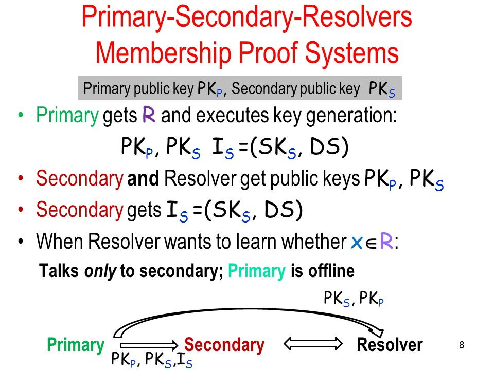 Primary-Secondary-Resolvers Membership Proof Systems Primary gets R and executes key generation: PK P, PK S I S =(SK S, DS) Secondary and Resolver get public keys PK P, PK S Secondary gets I S =(SK S, DS) When Resolver wants to learn whether x  R : Talks only to secondary; Primary is offline Primary public key PK P, Secondary public key PK S 8 Primary Secondary Resolver PK S, PK P PK P, PK S,I S