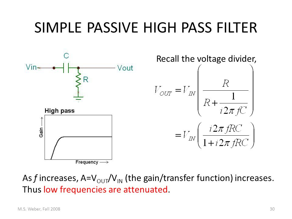 SIMPLE PASSIVE HIGH PASS FILTER M.S.
