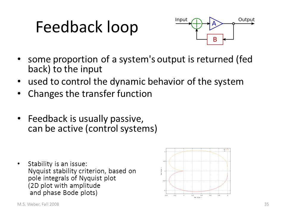 Feedback loop some proportion of a system s output is returned (fed back) to the input used to control the dynamic behavior of the system Changes the transfer function Feedback is usually passive, can be active (control systems) Stability is an issue: Nyquist stability criterion, based on pole integrals of Nyquist plot (2D plot with amplitude and phase Bode plots) M.S.