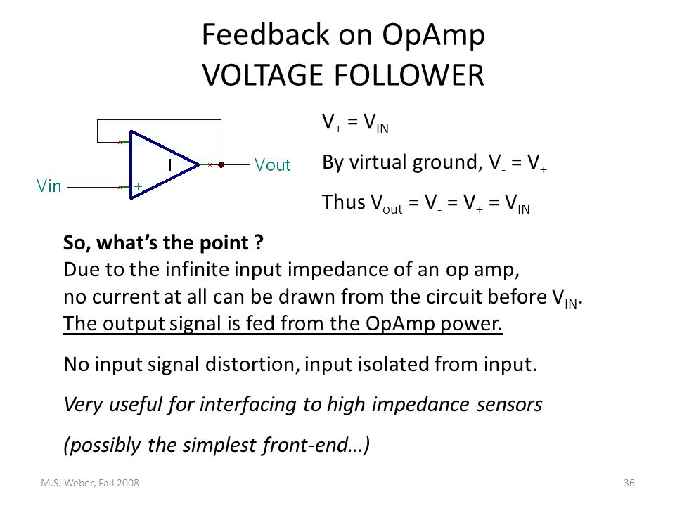 Feedback on OpAmp VOLTAGE FOLLOWER M.S.