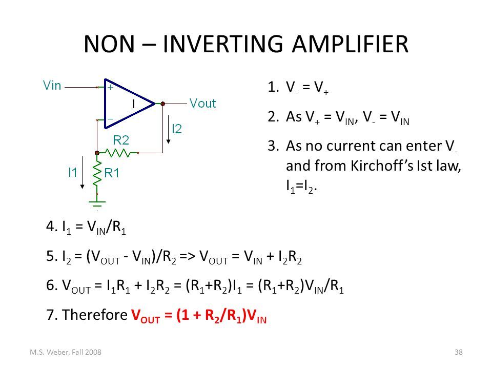 NON – INVERTING AMPLIFIER M.S.