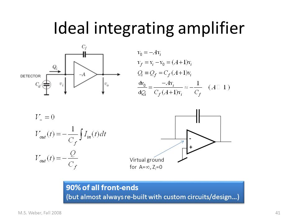 Ideal integrating amplifier M.S.