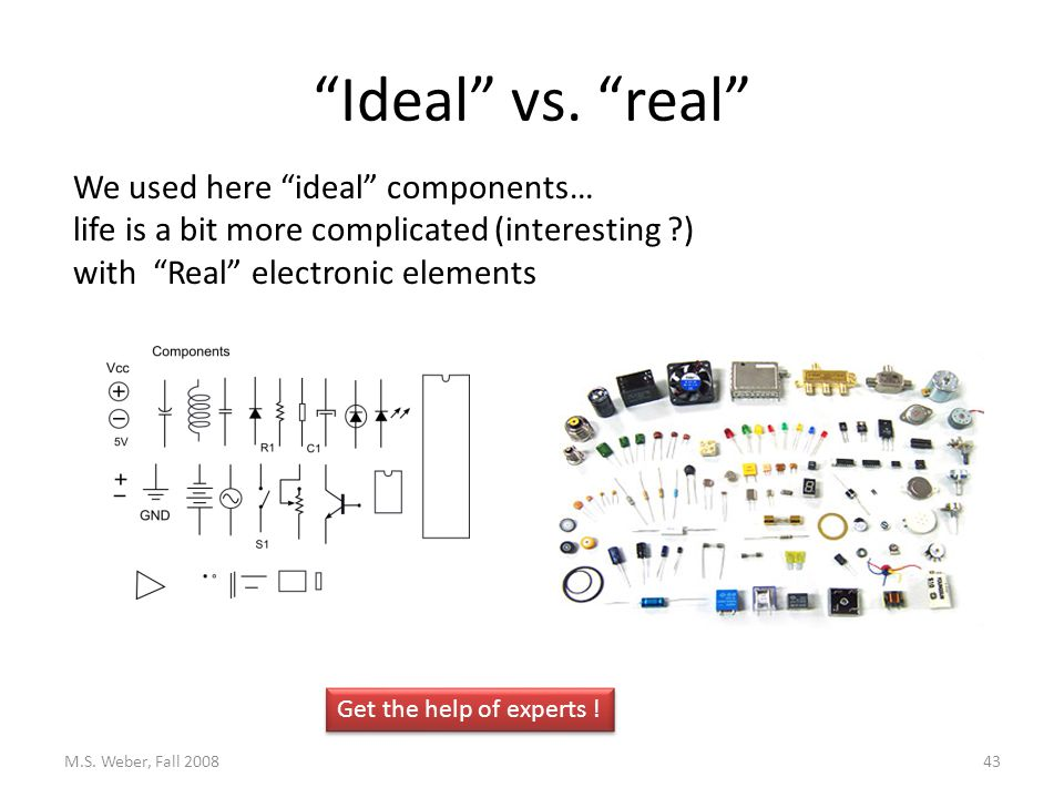 Ideal vs. real M.S.