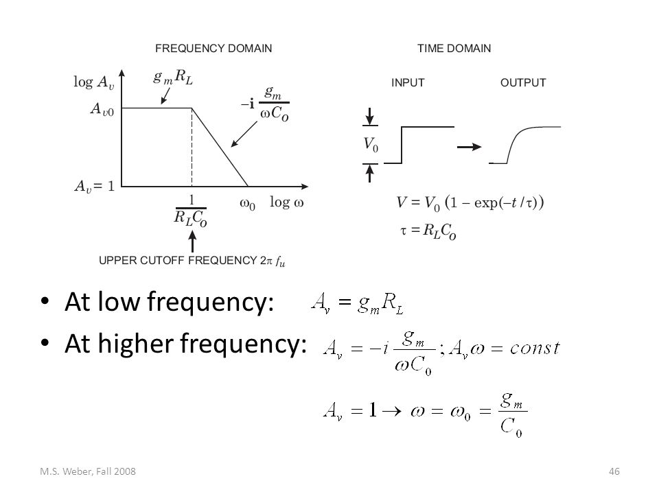 At low frequency: At higher frequency: M.S. Weber, Fall 200846