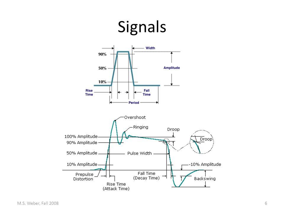 Signals M.S. Weber, Fall 20086
