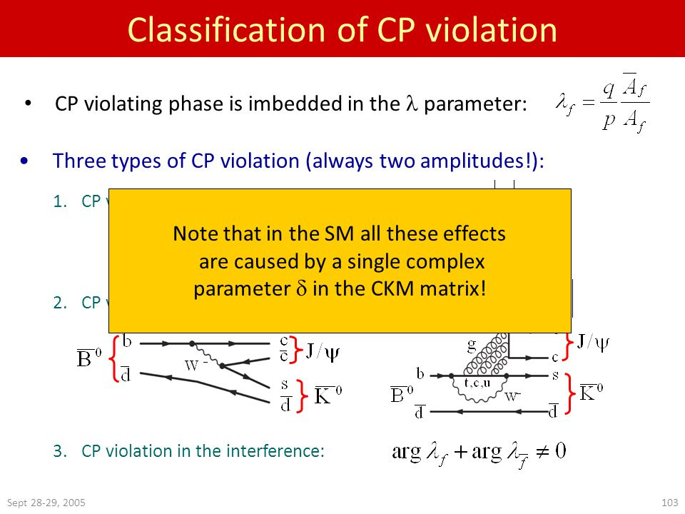 Sept 28-29, Three types of CP violation (always two amplitudes!): 1.CP violation in mixing ( indirect CP violation): 2.CP violation in decay ( direct CP violation): 3.CP violation in the interference: Classification of CP violation CP violating phase is imbedded in the parameter: Note that in the SM all these effects are caused by a single complex parameter  in the CKM matrix!