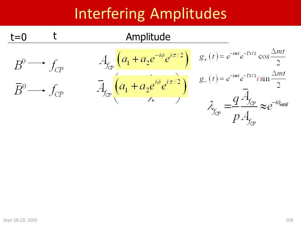 Sept 28-29, 2005108 Interfering Amplitudes t=0 t Amplitude