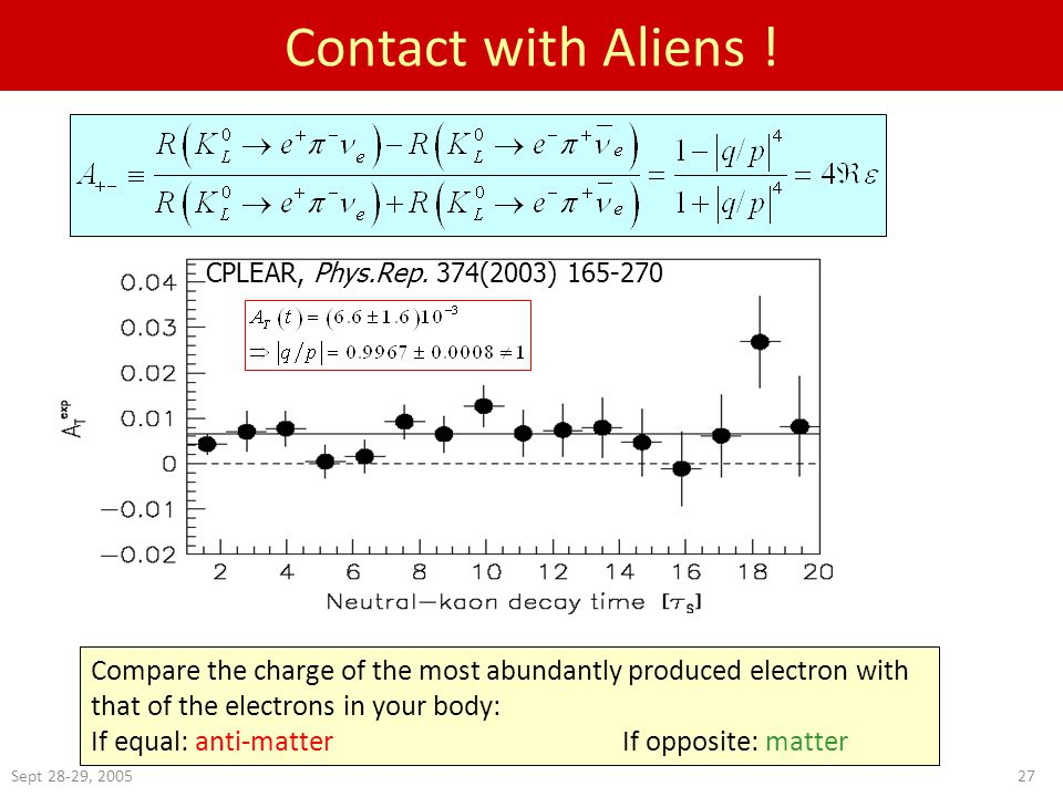Sept 28-29, Contact with Aliens . CPLEAR, Phys.Rep.