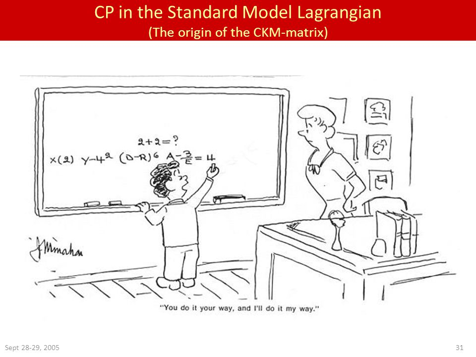 Sept 28-29, CP in the Standard Model Lagrangian (The origin of the CKM-matrix)