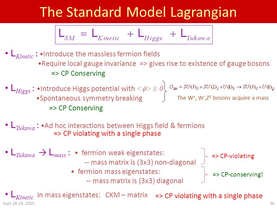 Sept 28-29, The Standard Model Lagrangian L Kinetic : Introduce the massless fermion fields Require local gauge invariance => gives rise to existence of gauge bosons L Higgs : Introduce Higgs potential with ≠ 0 Spontaneous symmetry breaking L Yukawa : Ad hoc interactions between Higgs field & fermions L Yukawa → L mass : fermion weak eigenstates: -- mass matrix is (3x3) non-diagonal fermion mass eigenstates: -- mass matrix is (3x3) diagonal L Kinetic in mass eigenstates: CKM – matrix The W +, W -,Z 0 bosons acquire a mass => CP Conserving => CP violating with a single phase => CP-violating => CP-conserving.