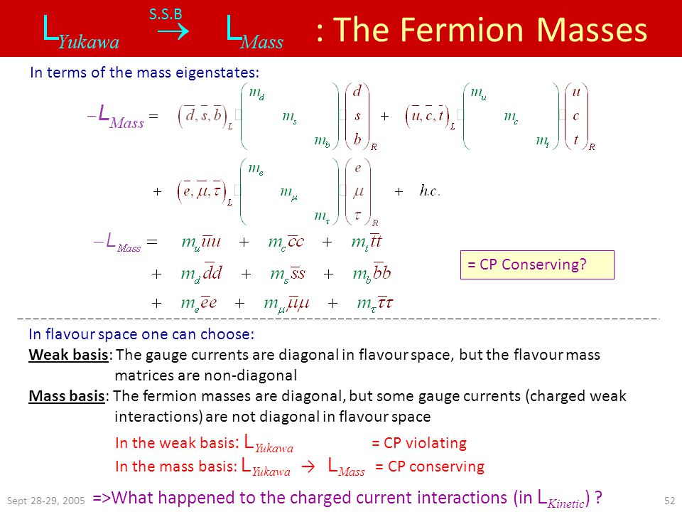 Sept 28-29, 200552 : The Fermion Masses S.S.B In terms of the mass eigenstates: = CP Conserving.