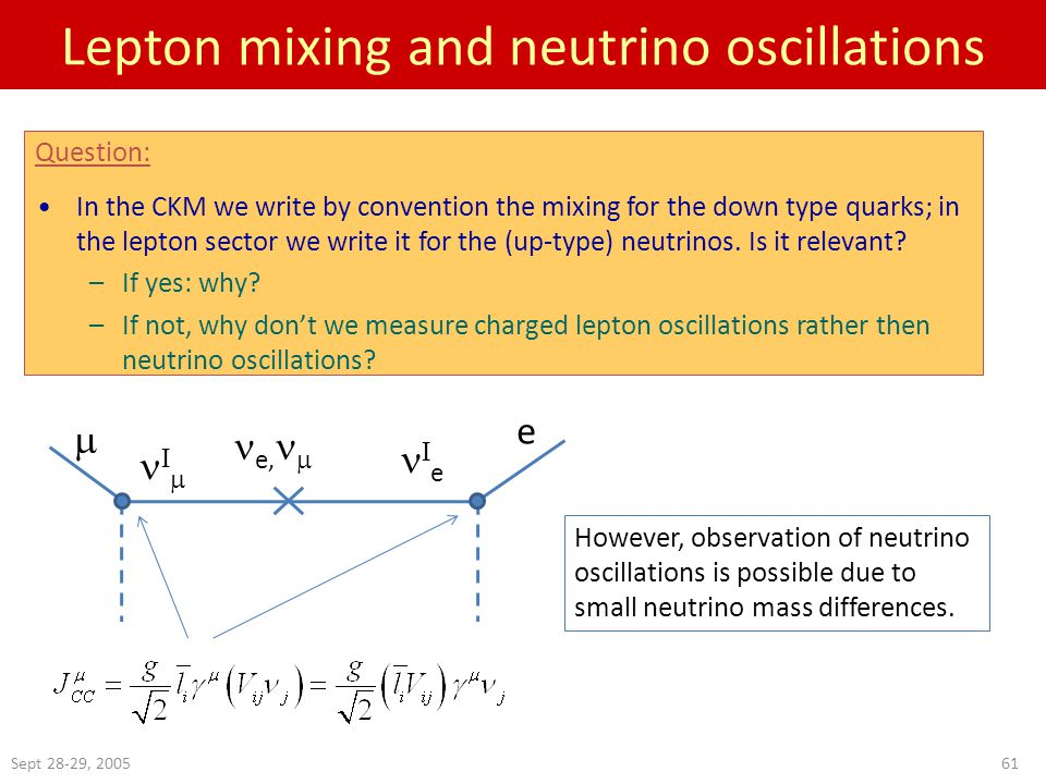 Sept 28-29, 200561 Lepton mixing and neutrino oscillations In the CKM we write by convention the mixing for the down type quarks; in the lepton sector we write it for the (up-type) neutrinos.